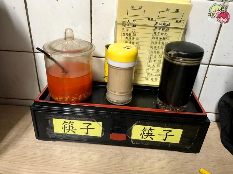 【中正紀念堂】金鋒滷肉飯,飄香二十年的好味道-環境